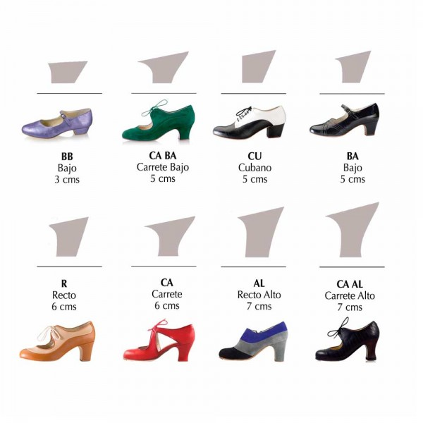 Zapato de flamenco. Modelo 3 Correas